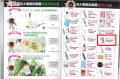 BODY雜誌百大評審推薦-SODA BEAUTY炭酸潔顏乳